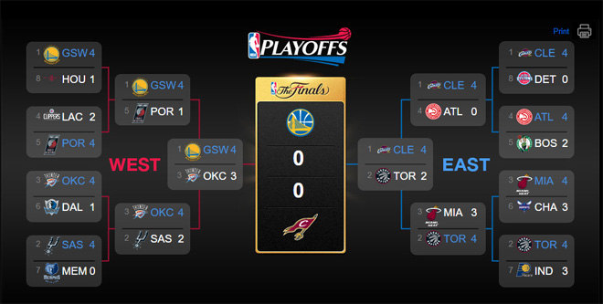 nba_final_tournament